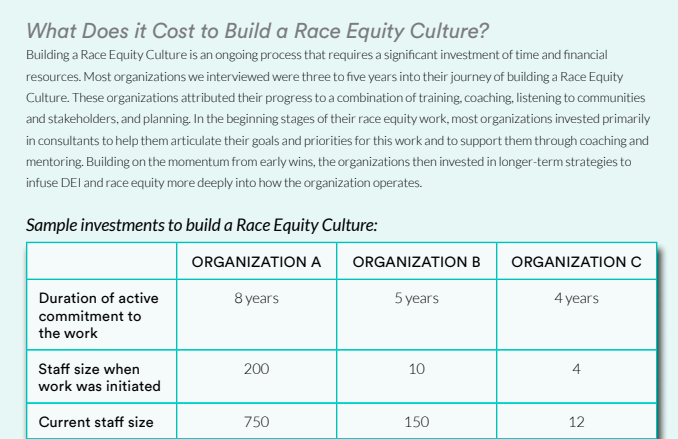 AWAKE TO WOKE TO WORK– WHAT DOES IT COST TO BUILD A RACE EQUITY CULTURE